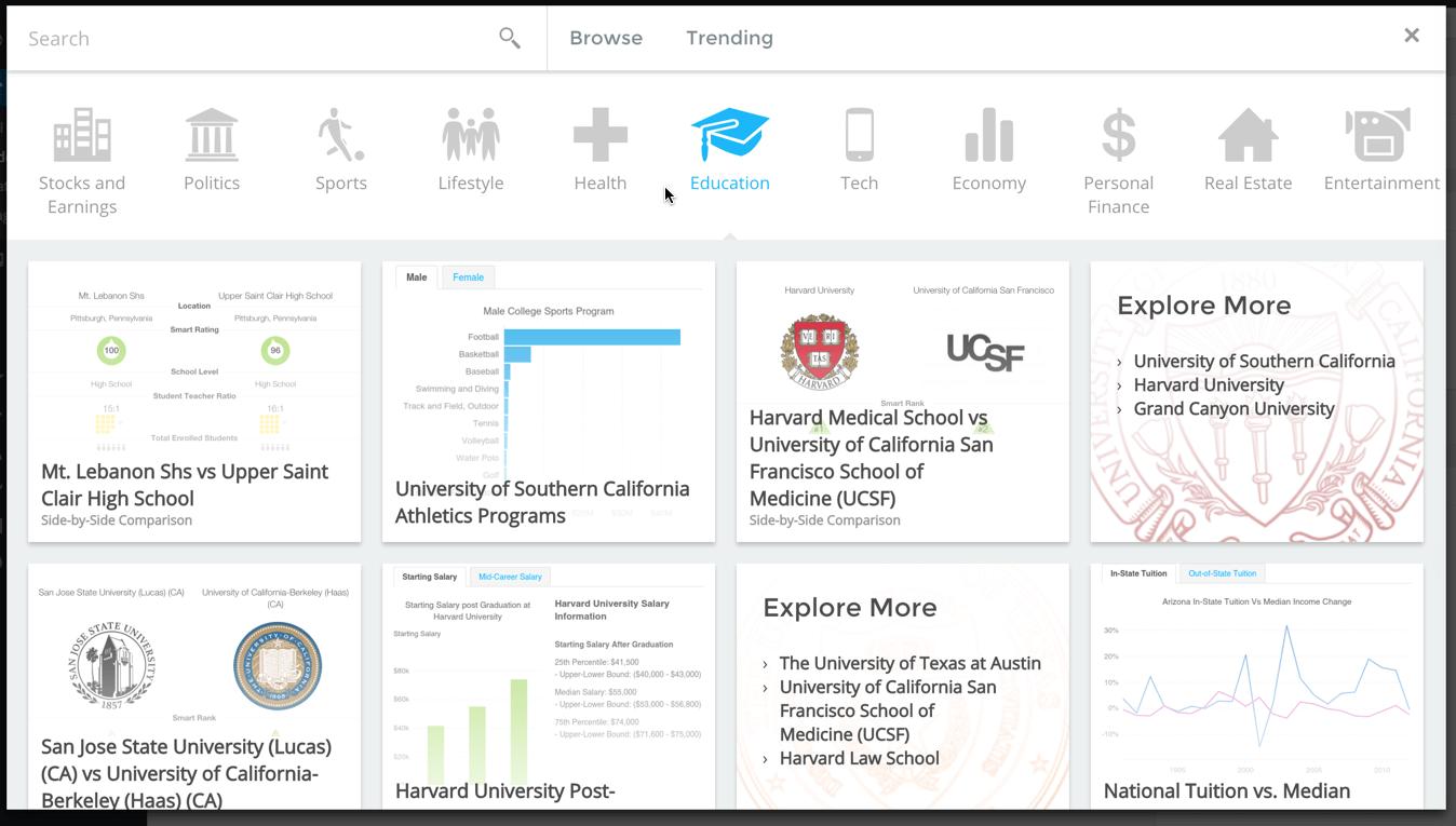 Search Graphiq for Topics Data
