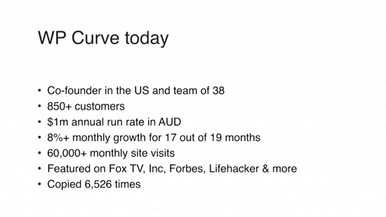wpcurve WordPress Startup Figures
